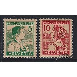 1915 - Switzerland  Sc# B2/B3  * MH Nice. Pro Juventute 15 (Scott)