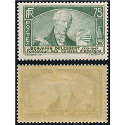 1935 France  Sc# 301  * MH Nice. Savings Bank (Scott)